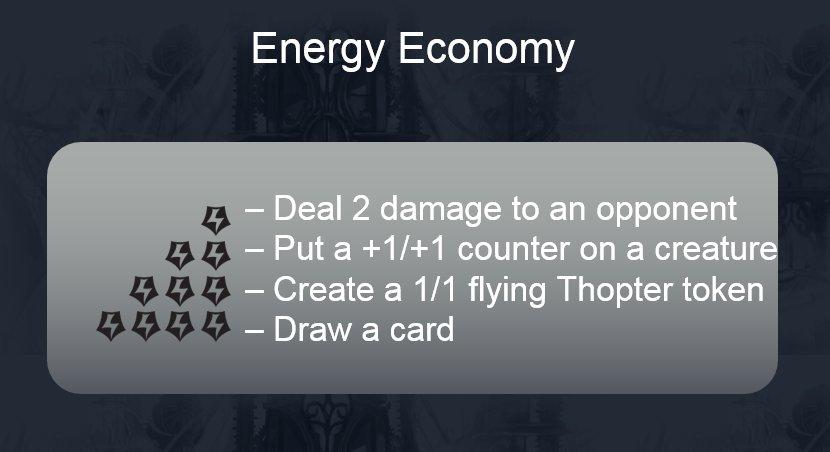 energyeconomy